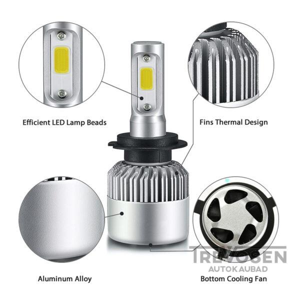 LED pirnid H7 72W 8000lm 6500K 2