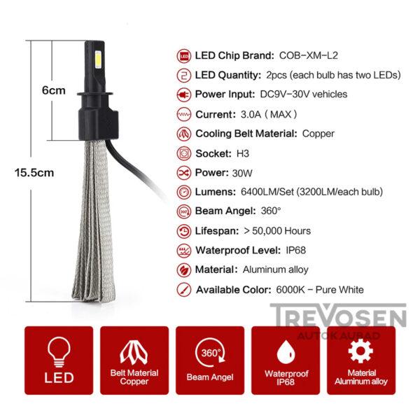 hb3 9005 led pirnid details