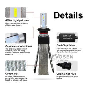 H1 LED pirnid omadused