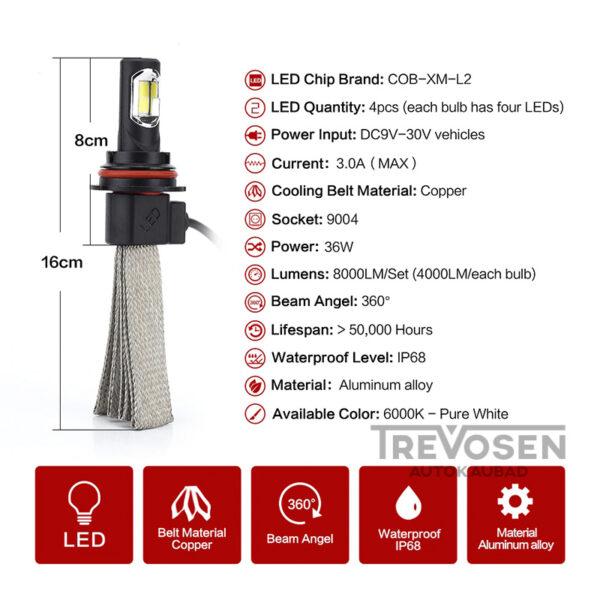 hb1 9004 led pirnid spetsifikatsioon